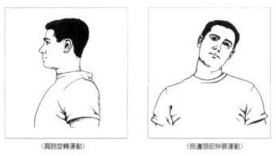 胸廓出口综合症应该如何预防