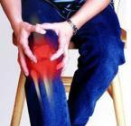 类风湿关节炎是怎么确诊的呢