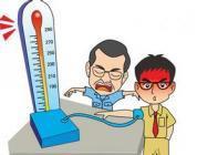 高血压脉压差大有危险吗