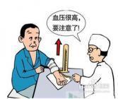 高血压药有副作用吗