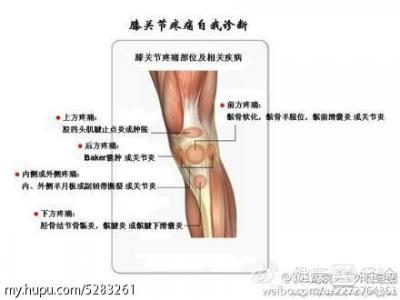 膝关节损伤做什么检查