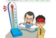 高血压症状表现有哪些