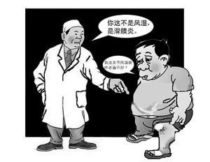 滑膜炎的治疗到后期的康复运动