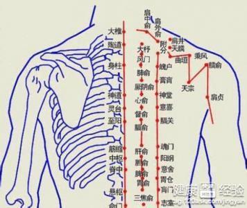 肩关节周围炎如何用药