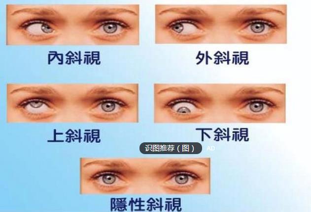 远视眼 没有 调节/先明确什么样的远视眼不用调节,如果孩子的视力没有障碍,也没...