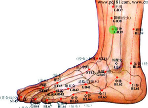 内踝下区域疼痛肿胀