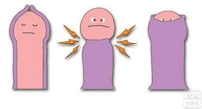 """割包皮手术最主要的目的就是让阴茎恢复到正常状态,但对于男性朋友的"""""""